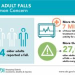 Speak Up to Prevent Falls